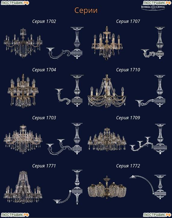 Выбор Чешской хрустальной люстры производителя Bohemia Ivele Crystal