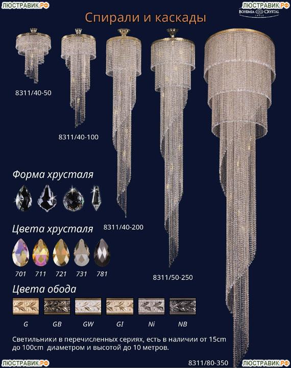 Выбор Чешской хрустальной каскадной люстры производителя Bohemia Ivele Crystal